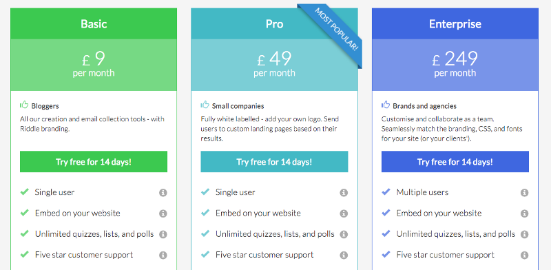 25 Companies Show You Their Best SaaS Pricing Models As Examples